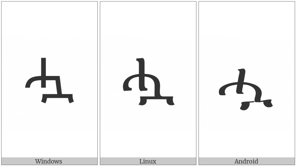 Ethiopic Syllable Hhwa on various operating systems