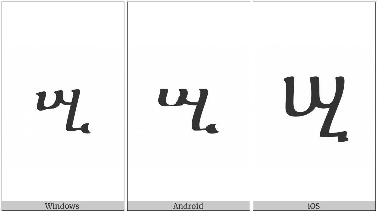 Ethiopic Syllable Szi on various operating systems