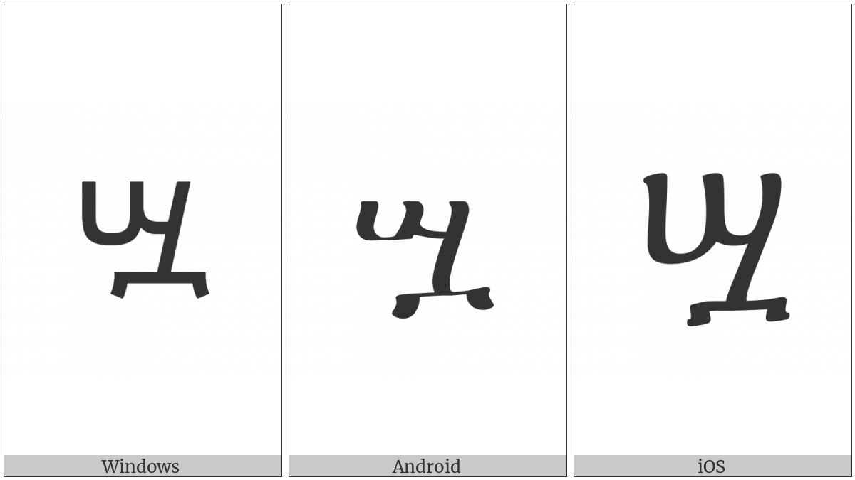 Ethiopic Syllable Szwa on various operating systems