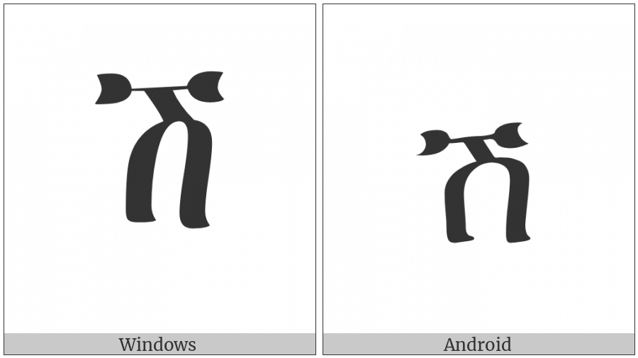 Ethiopic Syllable She on various operating systems