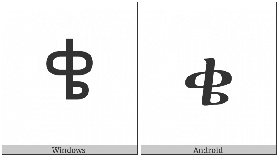 Ethiopic Syllable Qee on various operating systems