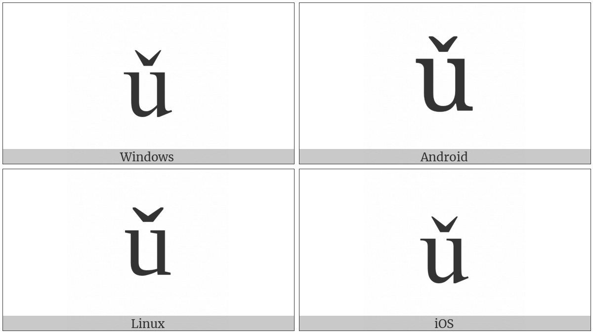 Latin Small Letter U With Caron on various operating systems