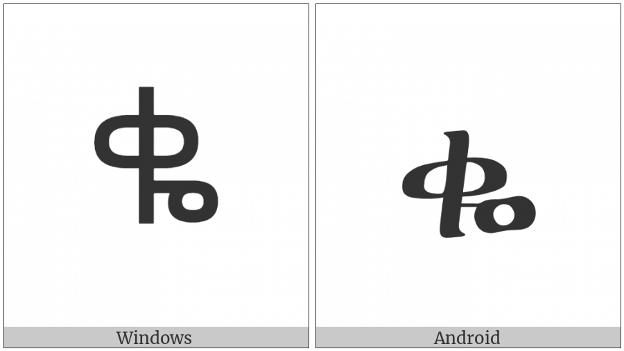 Ethiopic Syllable Qwa on various operating systems