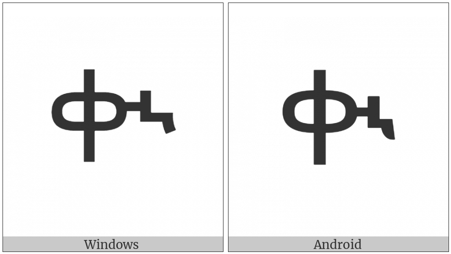 Ethiopic Syllable Qwi on various operating systems