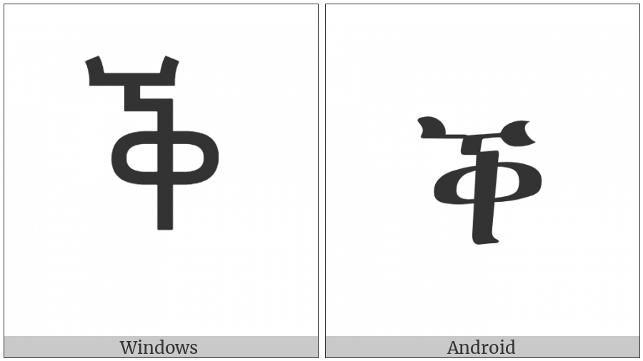 Ethiopic Syllable Qhe on various operating systems