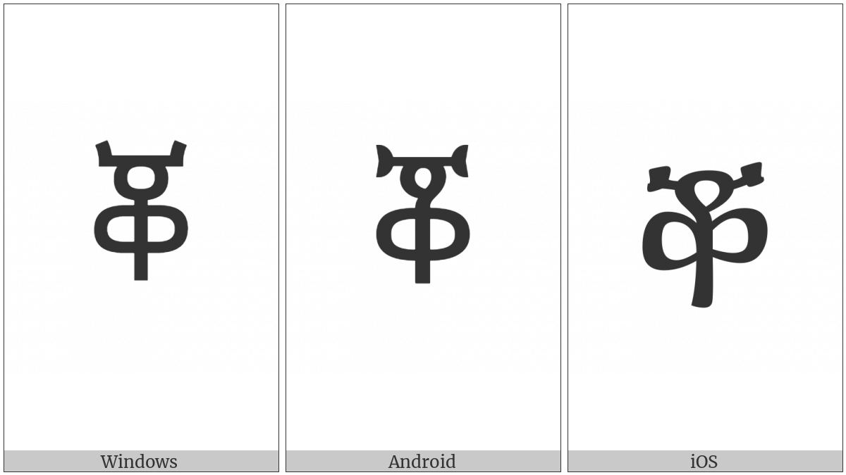 Ethiopic Syllable Qho on various operating systems