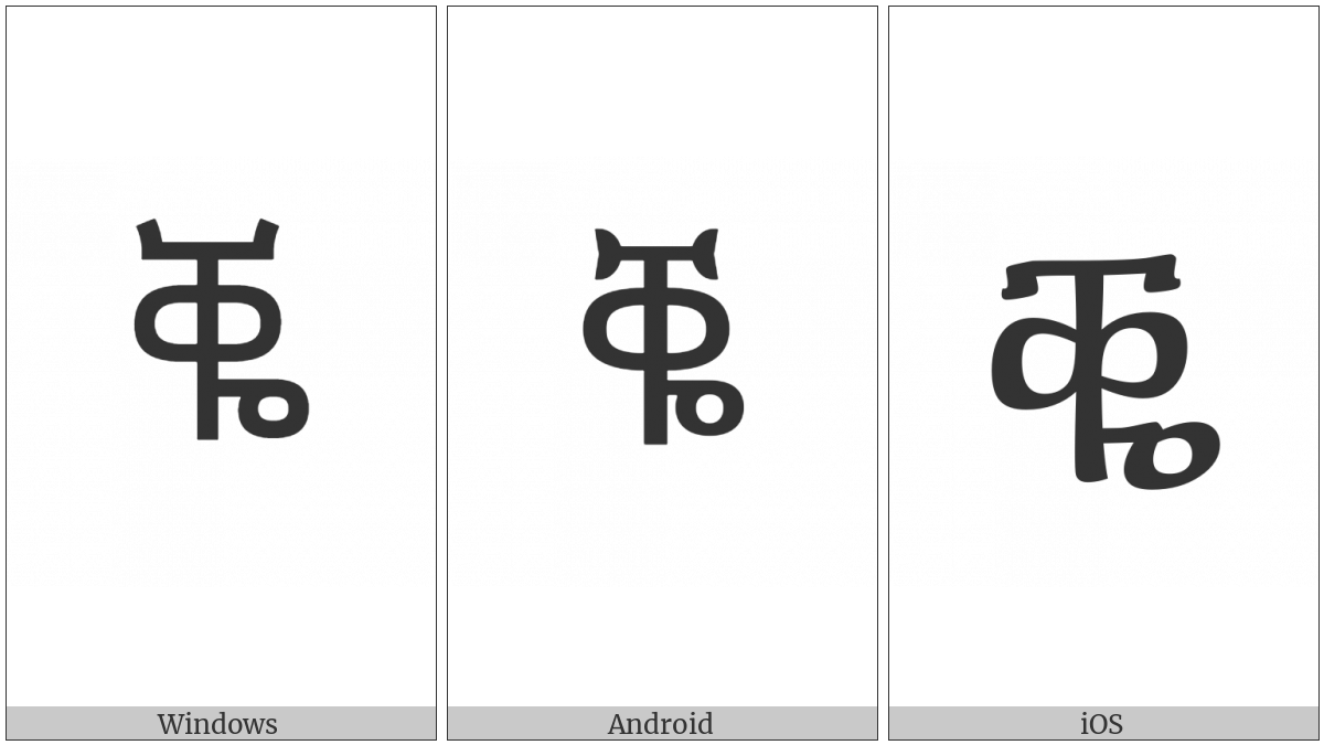 Ethiopic Syllable Qhwa on various operating systems