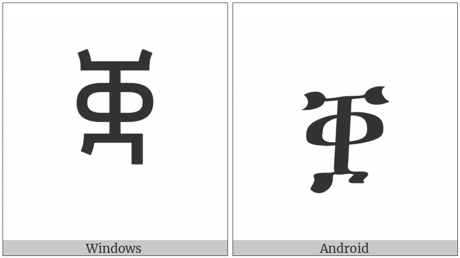 Ethiopic Syllable Qhwaa on various operating systems