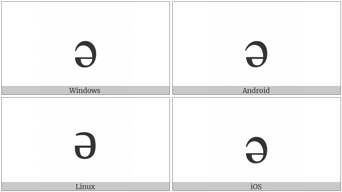 Latin Small Letter Turned E on various operating systems
