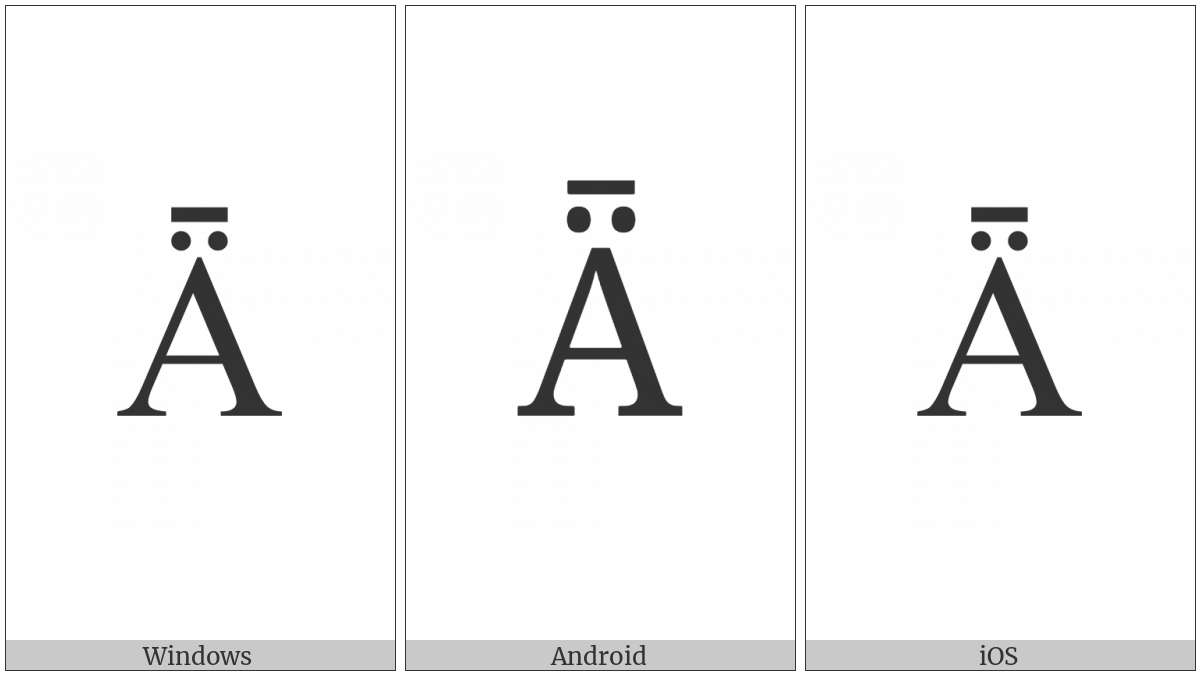 Latin Capital Letter A With Diaeresis And Macron on various operating systems