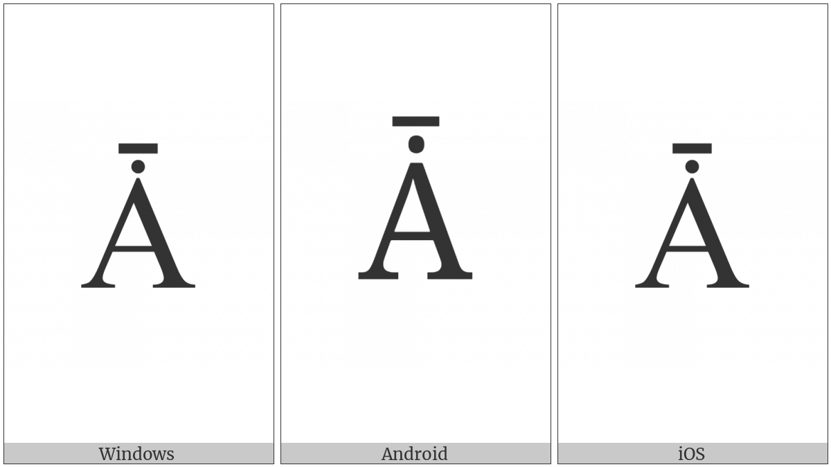 Latin Capital Letter A With Dot Above And Macron on various operating systems