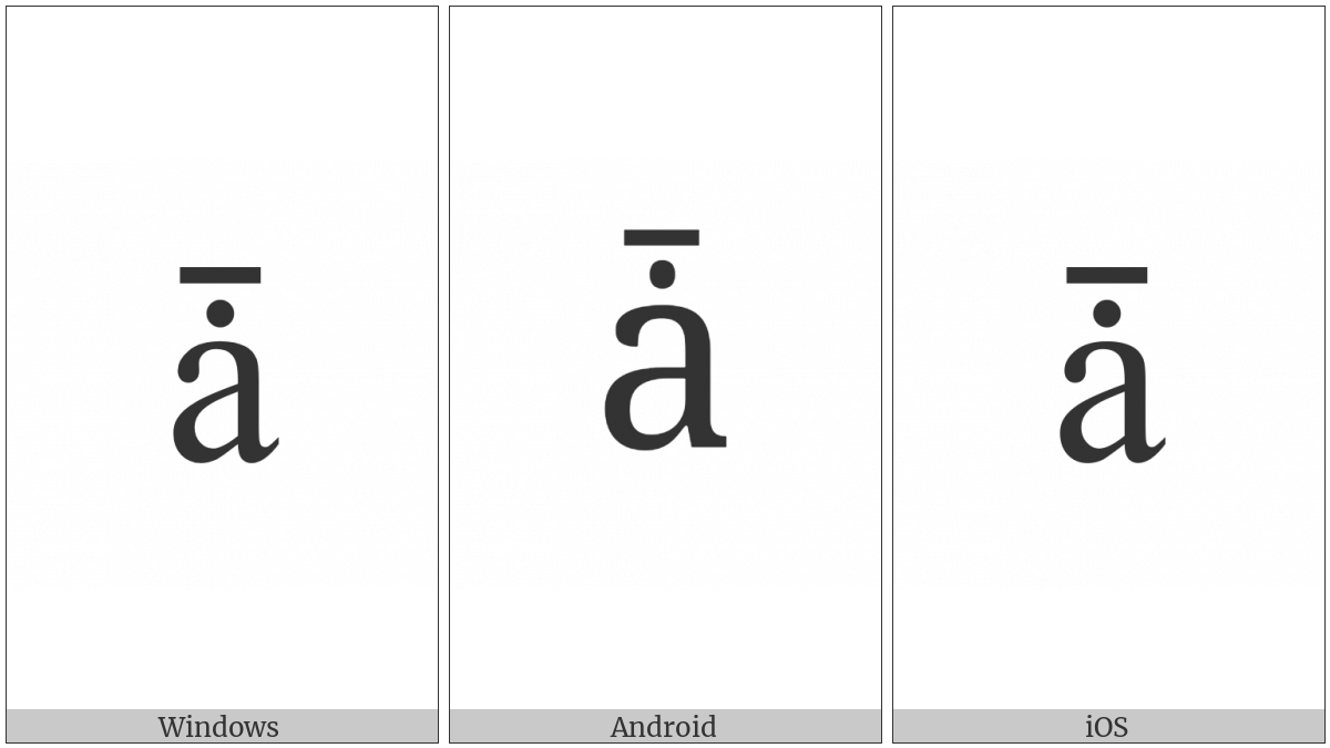 Latin Small Letter A With Dot Above And Macron on various operating systems