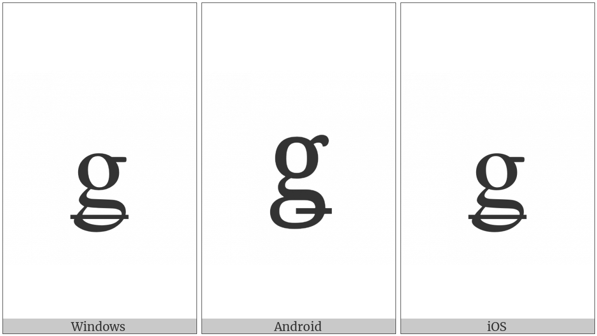 Latin Small Letter G With Stroke on various operating systems