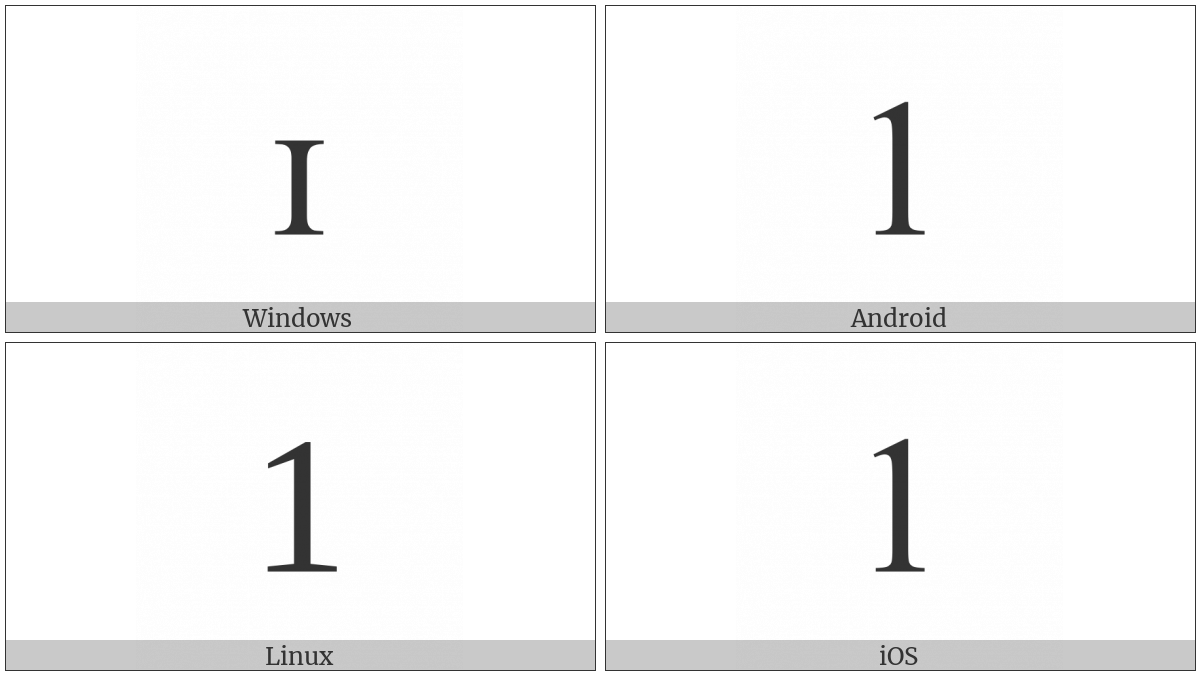 Digit One on various operating systems