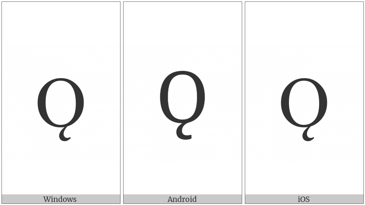 Latin Capital Letter O With Ogonek on various operating systems