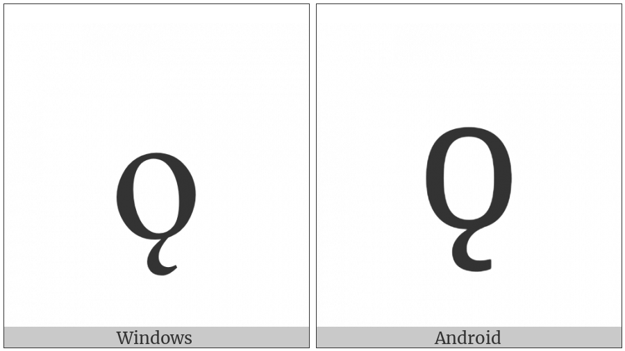 Latin Small Letter O With Ogonek on various operating systems