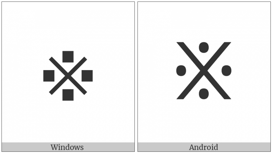 Ethiopic Section Mark on various operating systems
