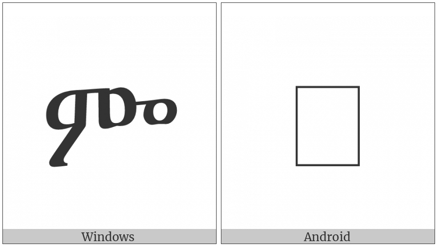 Ethiopic Syllable Mwe on various operating systems