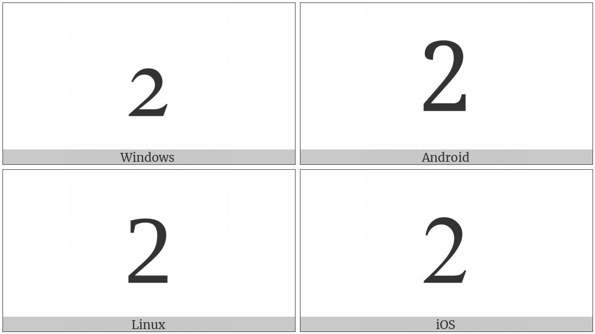 Digit Two on various operating systems