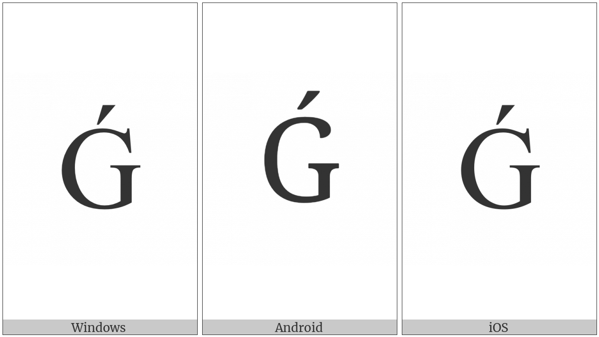 Latin Capital Letter G With Acute on various operating systems