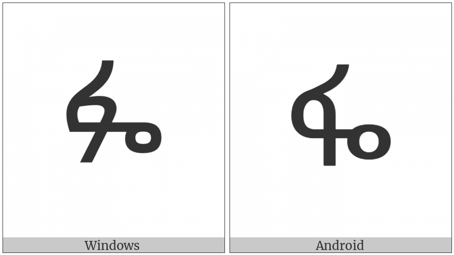 Ethiopic Syllable Fwee on various operating systems