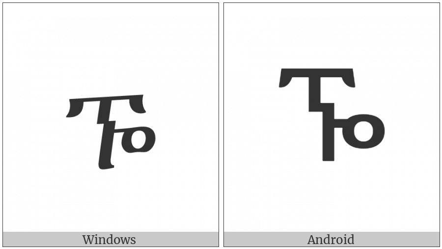 Ethiopic Syllable Pwe on various operating systems