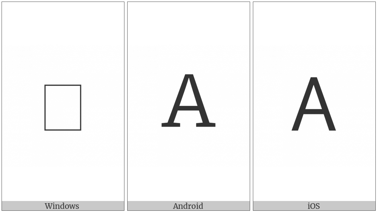 Cherokee Letter Go on various operating systems