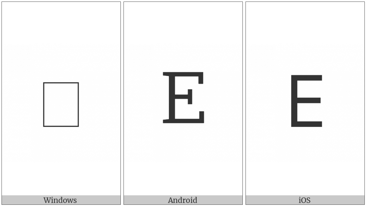 Cherokee Letter Gv on various operating systems