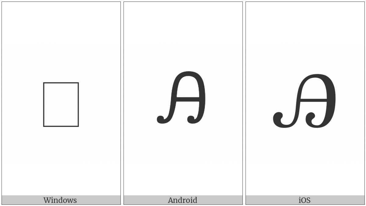 Cherokee Letter Hi on various operating systems