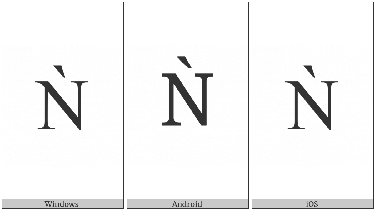 Latin Capital Letter N With Grave on various operating systems