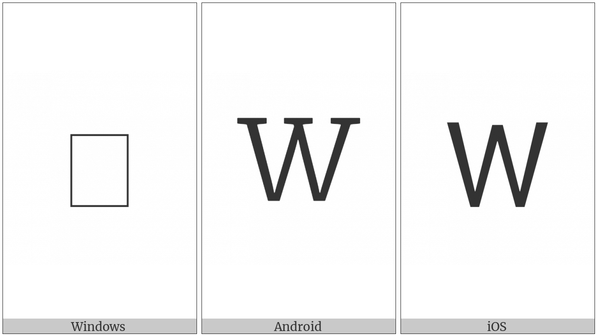 Cherokee Letter La on various operating systems