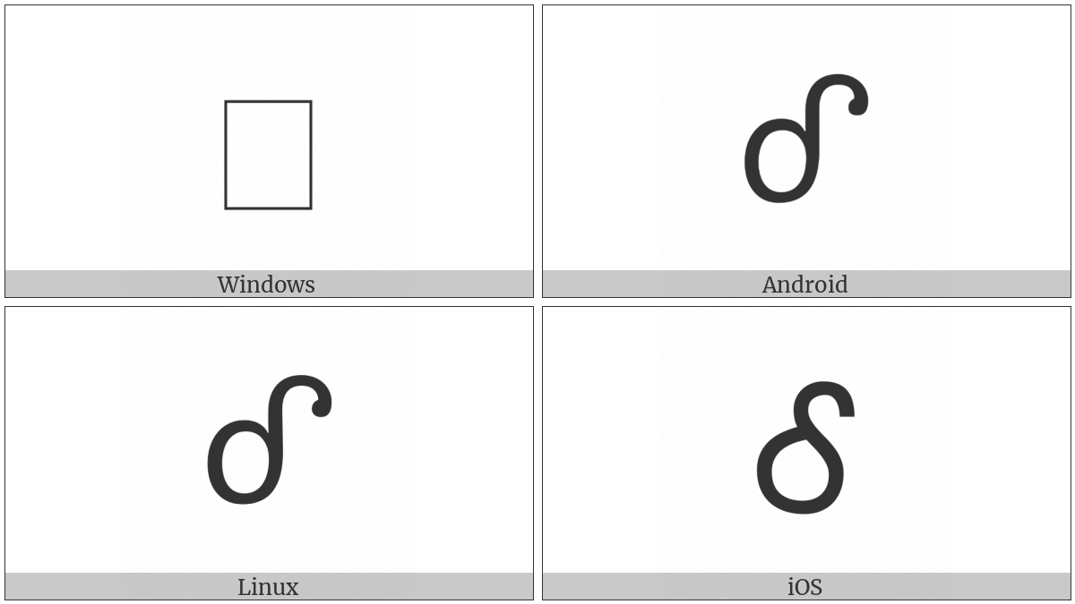 Cherokee Letter Le on various operating systems