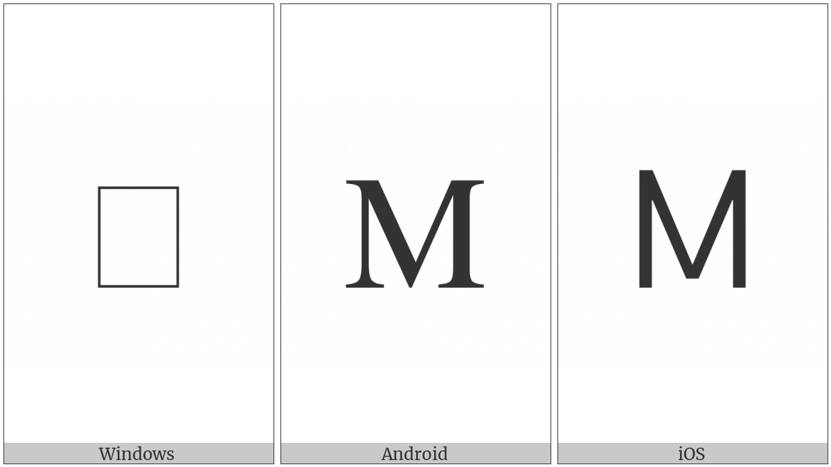 Cherokee Letter Lu on various operating systems