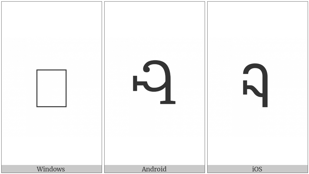 Cherokee Letter Lv on various operating systems