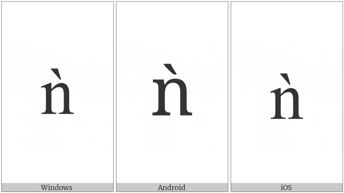 Latin Small Letter N With Grave on various operating systems