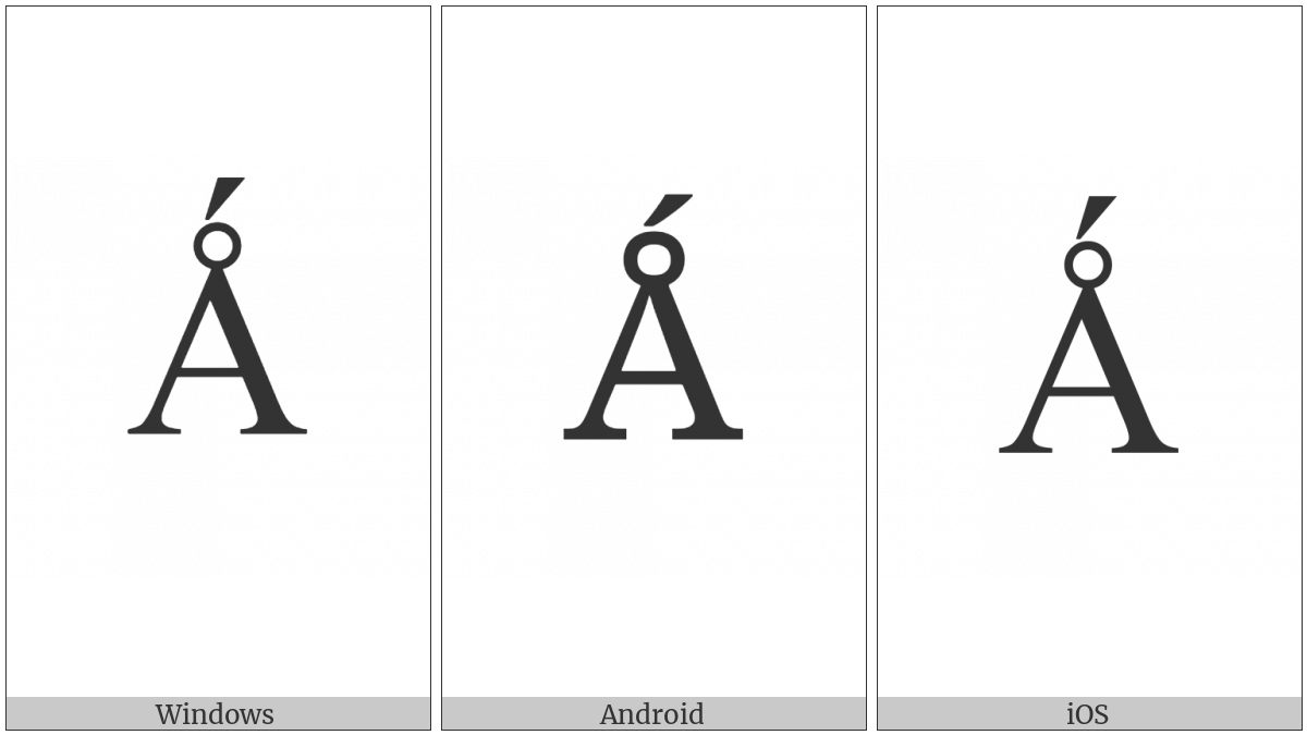 Latin Capital Letter A With Ring Above And Acute on various operating systems