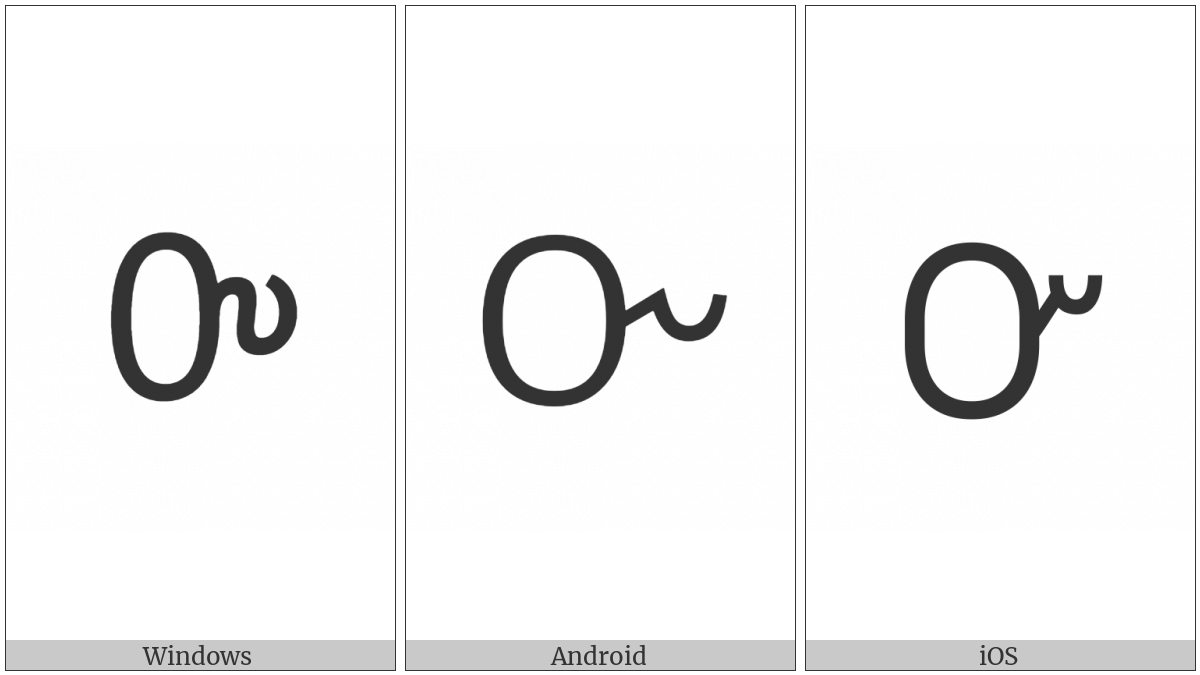 Cherokee Letter Nv on various operating systems