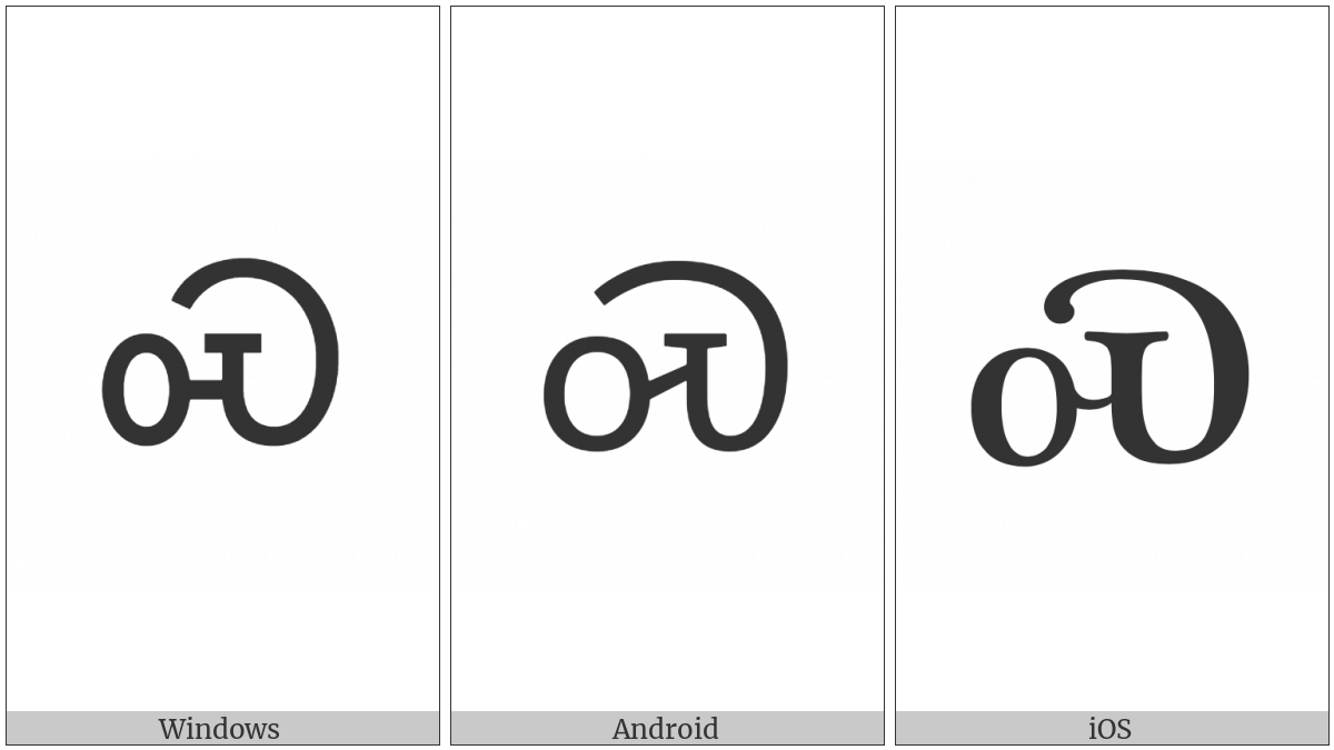 Cherokee Letter S on various operating systems