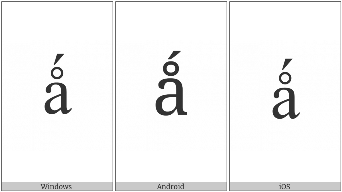 Latin Small Letter A With Ring Above And Acute on various operating systems