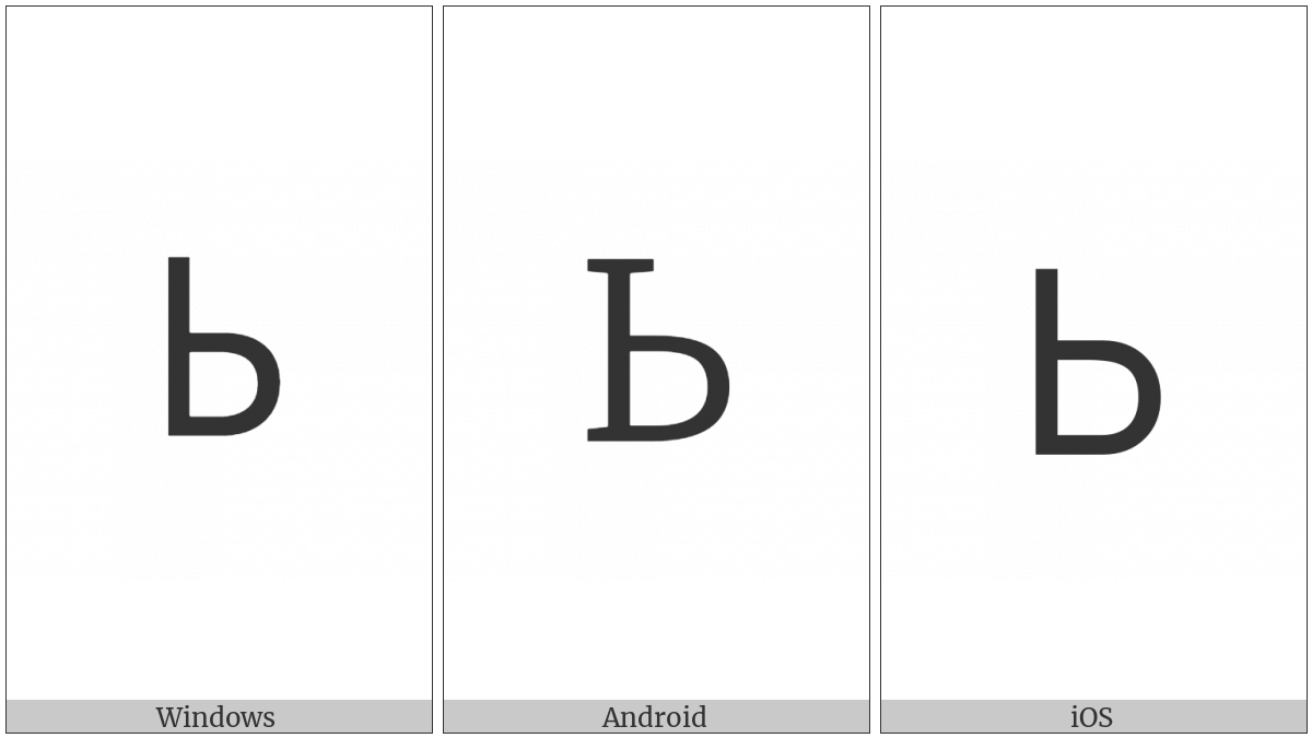 Cherokee Letter Si on various operating systems