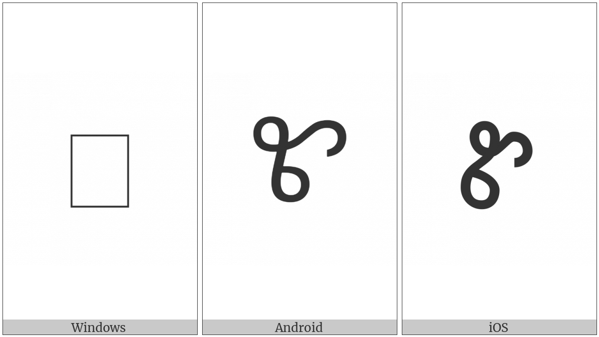 Cherokee Letter Su on various operating systems