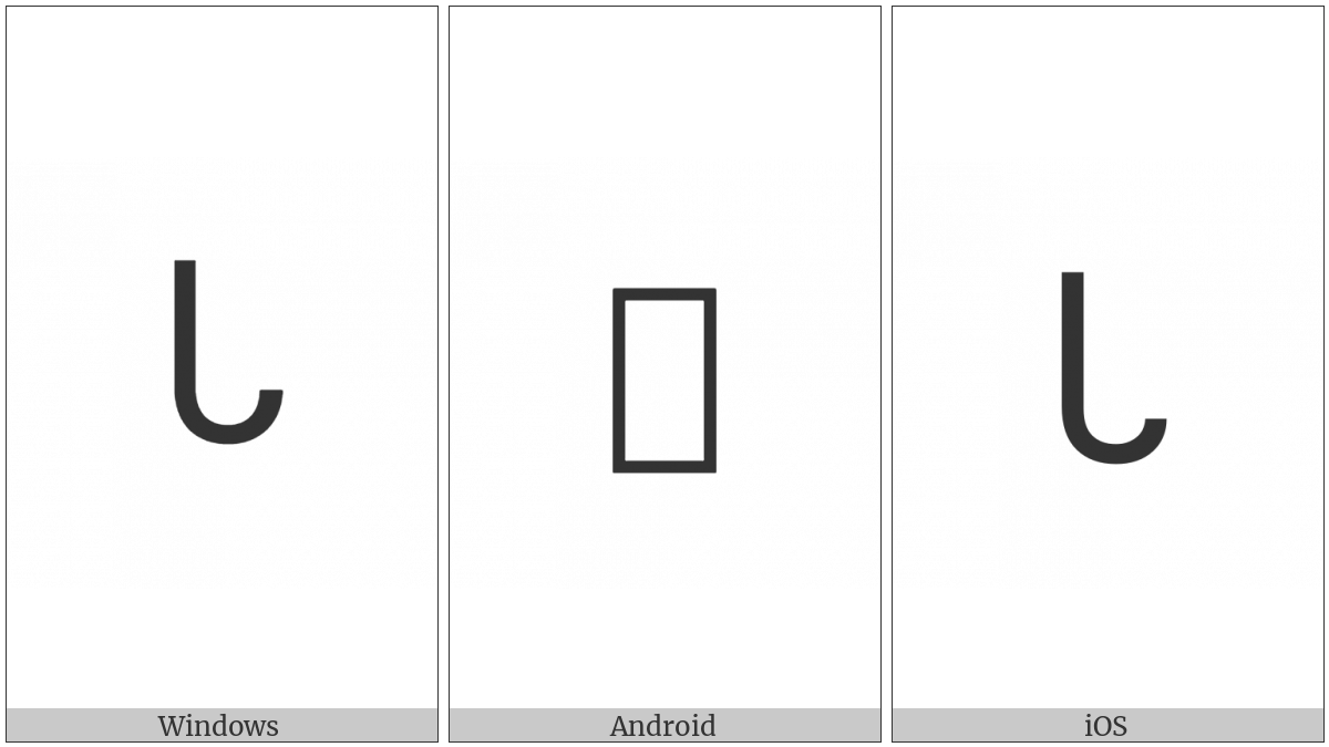 Cherokee Letter Da on various operating systems