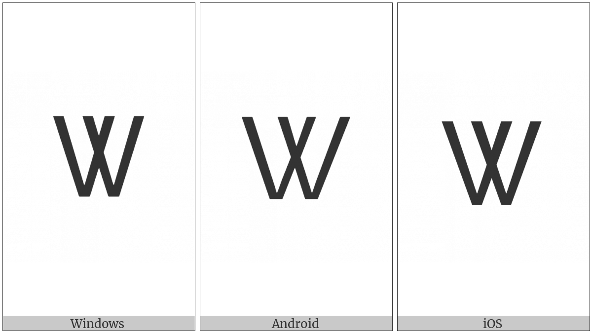 Cherokee Letter Ta on various operating systems