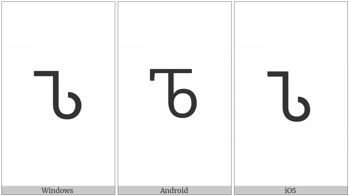 Cherokee Letter Te on various operating systems