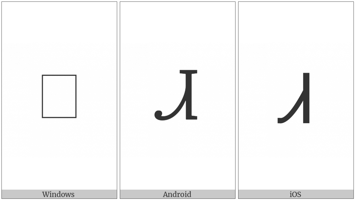 Cherokee Letter Di on various operating systems