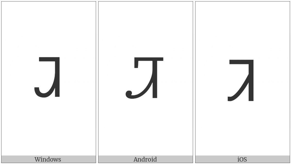 Cherokee Letter Ti on various operating systems