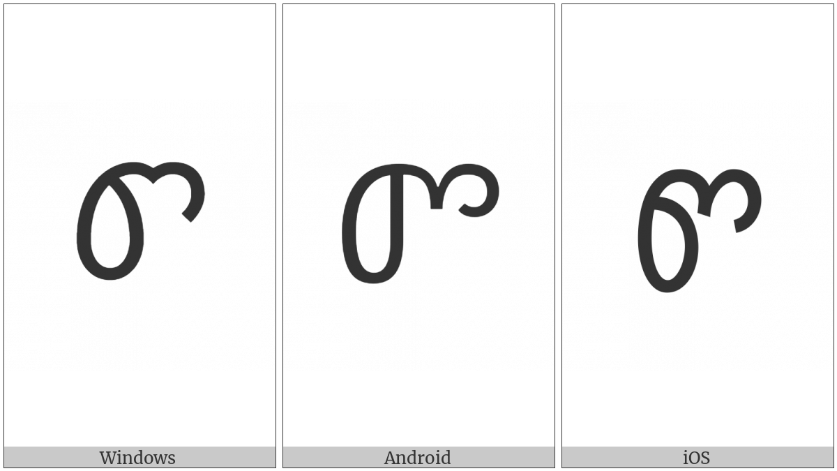 Cherokee Letter Dv on various operating systems