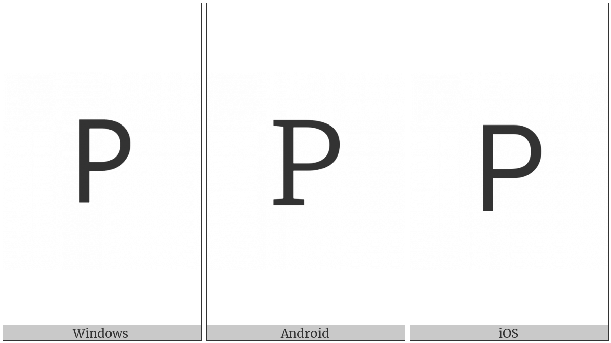 Cherokee Letter Tlv on various operating systems