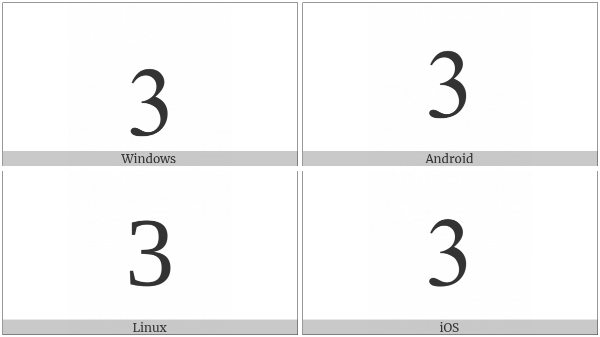 Digit Three on various operating systems