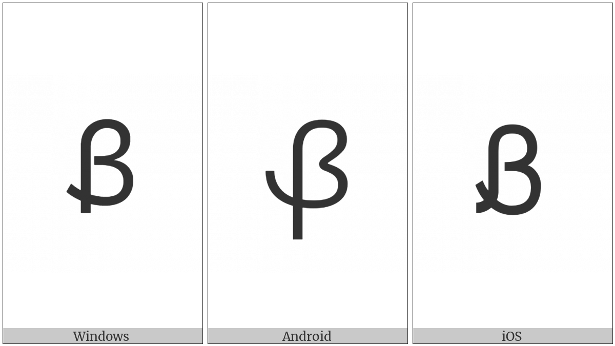 Cherokee Letter Ye on various operating systems